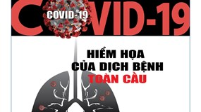 Eurowindow Holding chung tay phòng, chống dịch Covid -19