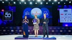 Vincom Retail nhận giải top 10 thương hiệu dẫn đầu Việt Nam 2020