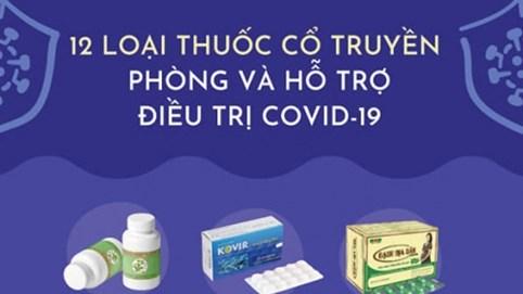 Bộ Y tế thu hồi văn bản công bố 12 loại thuốc cổ truyền phòng và hỗ trợ điều trị COVID-19