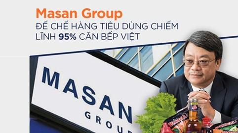 Tăng phát hành trái phiếu, Masan Group vay nợ tài chính hơn 60.000 tỷ đồng