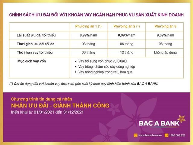 Nhận ưu đãi tín dụng từ BAC A BANK, Khách hàng sẵn sàng đón thành công - Ảnh 3