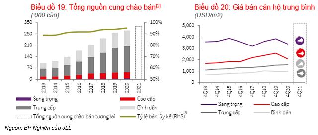 Giá bán căn hộ ngoại thành Hà Nội cao hơn nội thành, Gia Lâm đạt 1.900 USD/m2 - Ảnh 1