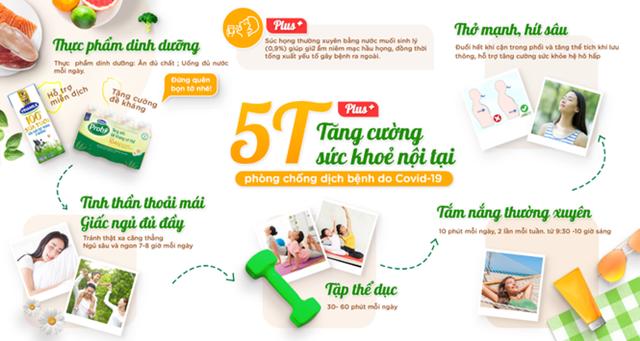 Bạn đã biết 'bí kíp' 5T+ giúp tăng cường sức khỏe cho cả nhà? - Ảnh 1