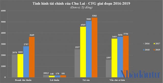'Mạnh' như Phương Đông - chủ dự án lấn biển 16.000m2 ở Vân Đồn - Ảnh 4