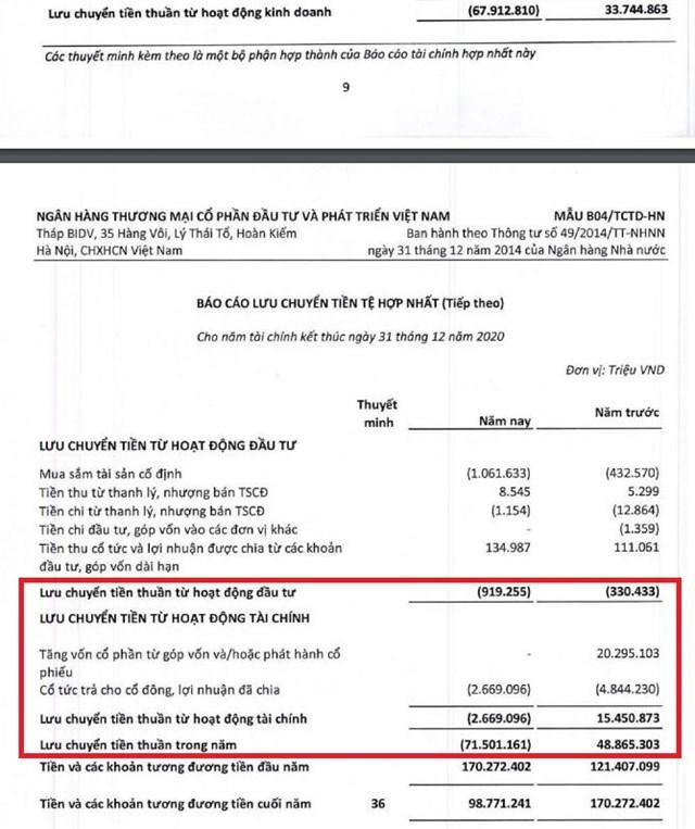 tổng lưu chuyển tiền thuần trong năm 2020 tại BIDV âm tới 71.501 tỷ đồng. (Nguồn: BCTC hợp nhất đã kiểm toán 2020)