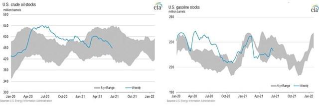Giá dầu dự báo sẽ tiếp tục tăng mạnh - Ảnh 5