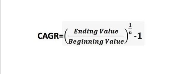 Giải pháp đầu tư an toàn, hiệu quả trong bối cảnh dịch Covid-19 - Ảnh 2