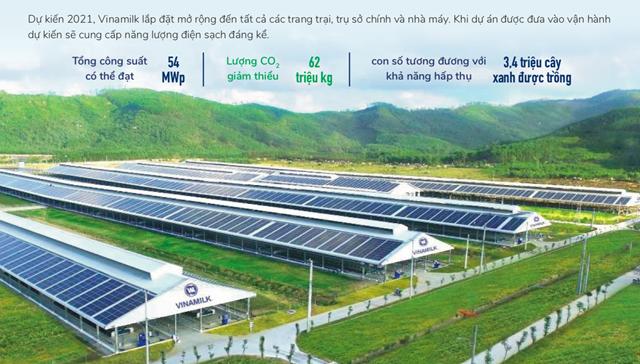Năng lượng tái tạo được Vinamilk triển khai sử dụng trên quy mô lớn tại các trang trại bò sữa trên cả nước