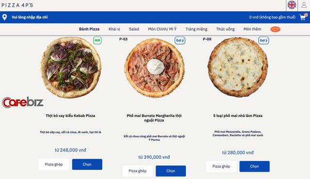 Giao diện website đặt hàng do đội ngũ Pizza 4P's tự xây dựng