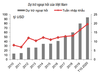 Ngân hàng Nhà nước bơm 30.000 tỷ đồng ra thị trường - Ảnh 1