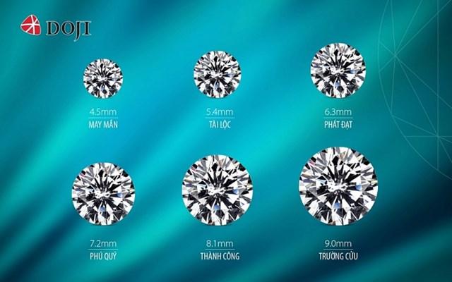 Tượng trưng cho sự uy quyền, giàu có của giới thượng lưu, những viên kim cương tổng 9 nút là biểu tượng của tài lộc, phú quý và hạnh phúc trường lưu.