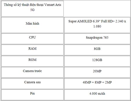 Vinsmart phát triển thành công điện thoại 5G tích hợp giải pháp bảo mật sử dụng công nghệ điện toán lượng tử - Ảnh 6