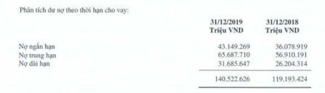 """LienVietPostBank: mạng lưới giao dịch """"khủng"""" nhưng kết quả kinh doanh lại khiêm tốn - Ảnh 4"""