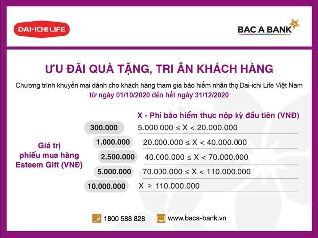 BAC A BANK tri ân khách hàng tham gia bảo hiểm nhân thọ Dai-ichi Life Việt Nam - Ảnh 2