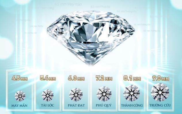 Sở hữu kim cương không còn là giấc mơ với ưu đãi đặc biệt từ DOJI - Ảnh 4
