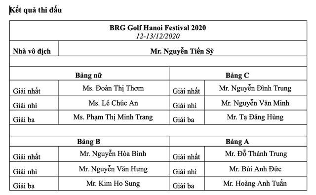 Giải BRG Golf HaNoi Festival 2020 với tình yêu thể thao  - Ảnh 1